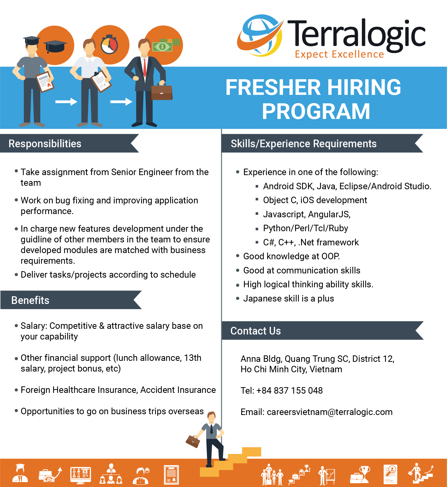 Fresher Hiring Program